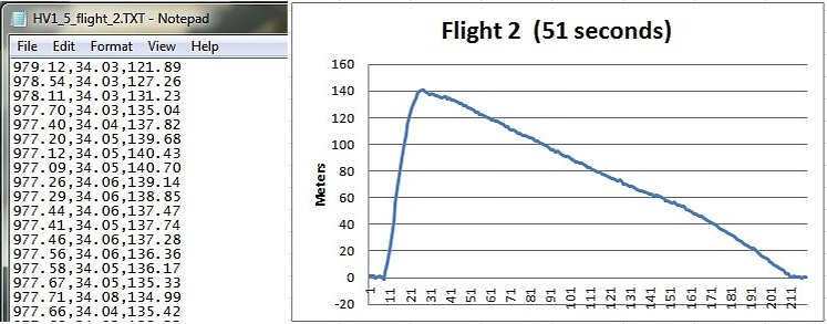 hv1_5_flight2_graph