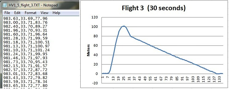 hv1_5_flight3_graph